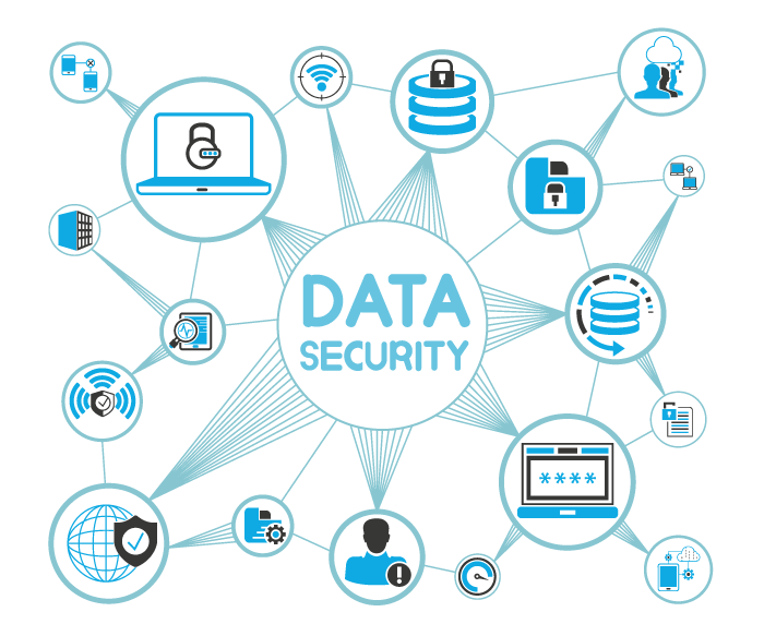 data security info ceruelan solutions