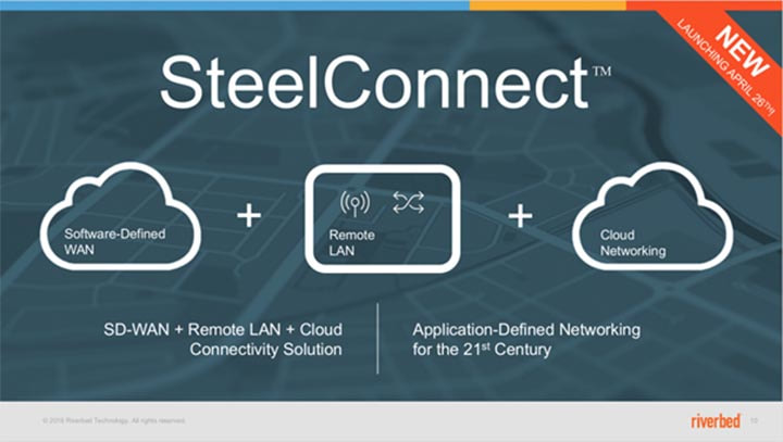 riverbed steelconnect