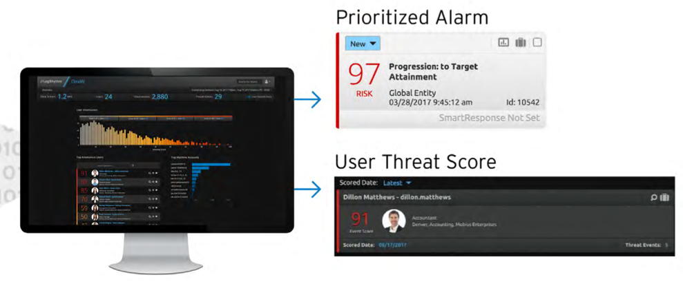 Detect and Stop Insider Threats in Their Tracks