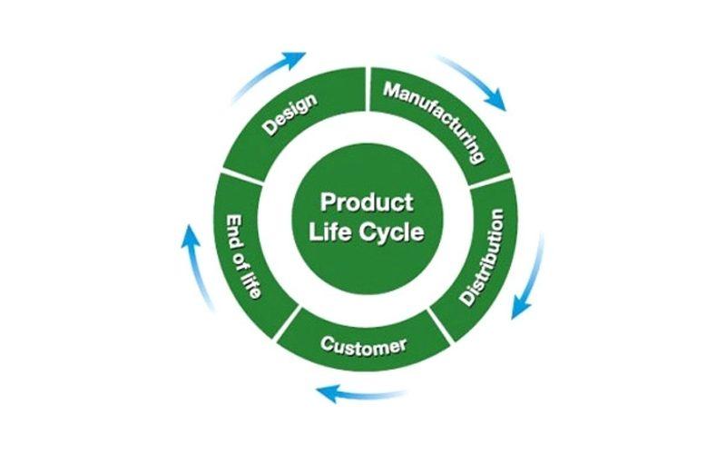 Quản lý vòng đời sản phẩm