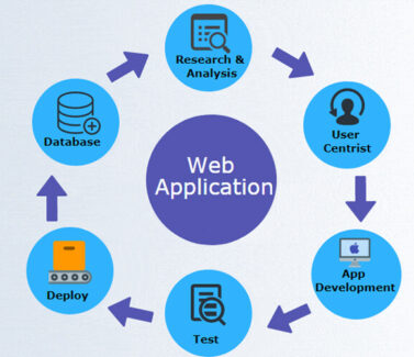 web application là gì
