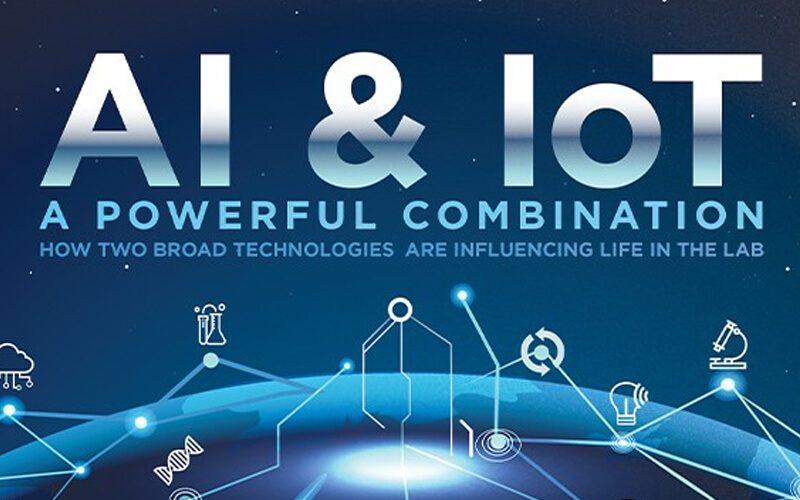 IoT và trí tuệ nhân tạo ứng dụng
